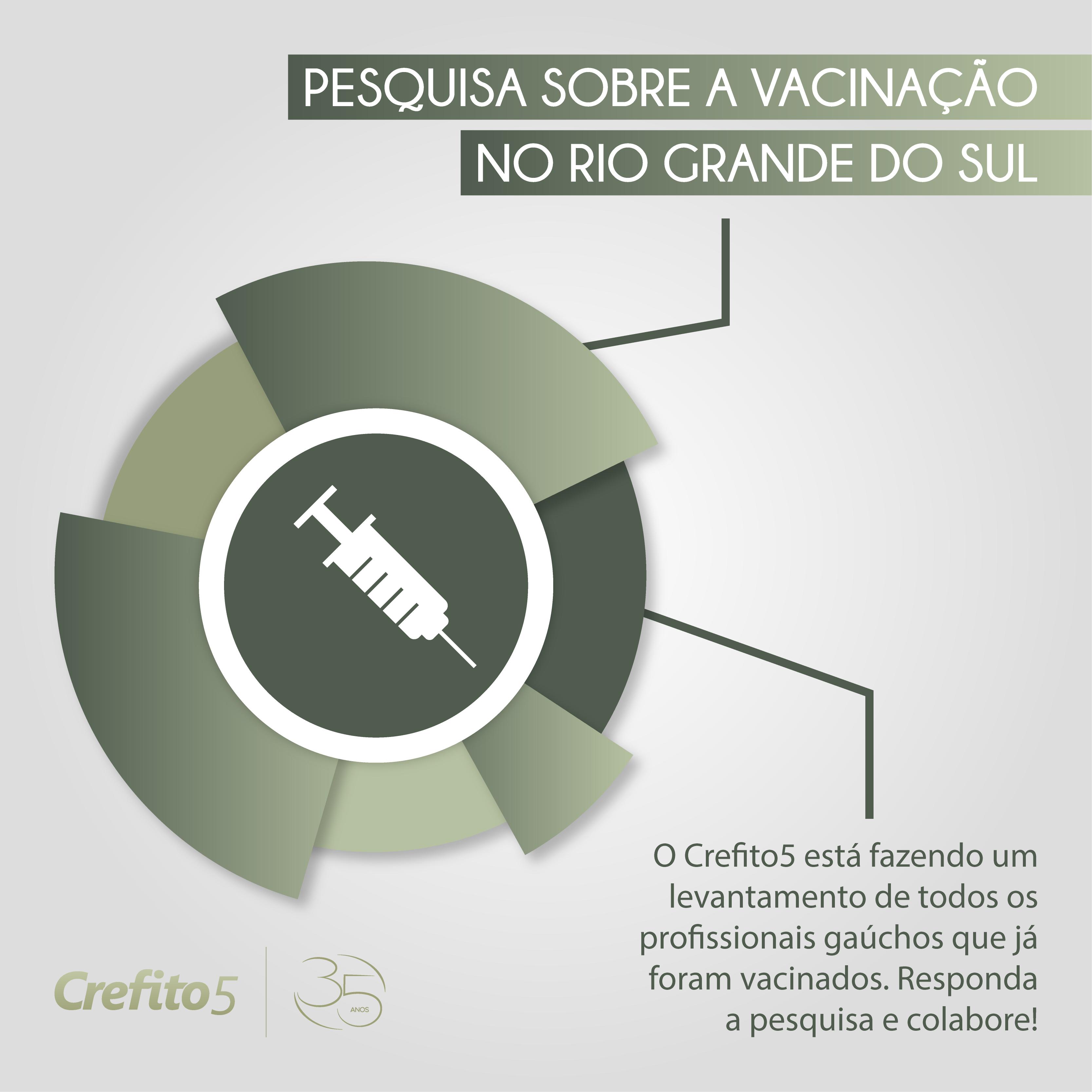 PESQUISA sobre a vacinação de fisioterapeutas e terapeutas ocupacionais no Rio Grande do Sul